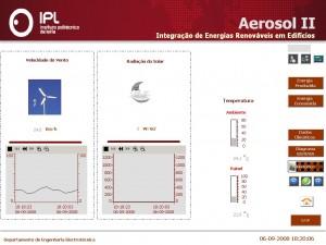 AeroSol2