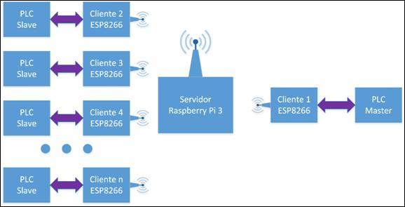 cliente_wifi